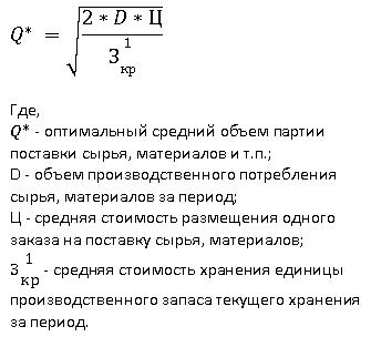 Модель Уилсона. Модель экономически обоснованного размера заказа