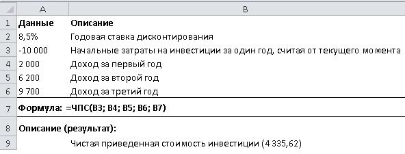пример расчета NPV в Excel