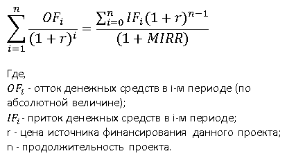 Формула MIRR (Modified Internal Rate of Return)