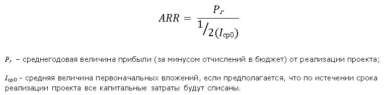 Формула расчета коэффициента эффективности инвестиций (Account Rate of Return, ARR)