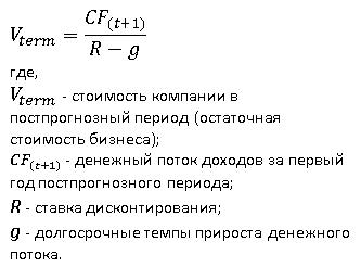 формула Гордона в оценке бизнеса